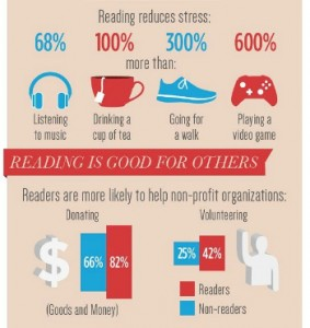 benefits-of-reading