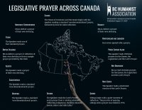 "[An infographic by the British Columbia Humanist Association about legislative prayer across Canada, published August 27, 2020. At the federal level, it says: ""The House of Commons and the Senate begin with the speaker reading a standard 'non-denominational' prayer, followed by time for silent reflection."" For Yukon: ""The speaker reads one of four standard prayers."" For Northwest Territories: ""MLAs deliver a prayer of their own devising."" For Nunavut: ""MLAs deliver a prayer of their own devising."" For British Columbia: ""MLAs deliver a prayer or reflection of their own devising or from a sample prayer provided by the Clerk."" For Alberta: ""The Speaker reads a prayer of their own devising."" For Saskatchewan: ""The Speaker reads a standard 'non-denominational' prayer."" For Manitoba: ""The Speaker reads a standard 'non-denominational' prayer."" For Ontario: ""The Speaker reads the Lord's Prayer and a prayer from a rotating schedule 'reflecting Indigenous, Buddhist, Muslim, Jewish, Baha'i and Sikh faiths.' For Québec: ""Sittings begin with a quiet 'moment of reflection.' The practice of opening sittings with a prayer was ended in 1976."" For Newfoundland and Labrador: ""Has never opened with a prayer."" For New Brunswick: ""MLAs read Christian prayers for the Queen, the Legislature and the Lord's Prayer."" For Prince Edward Island: ""The speaker reads Christian prayers for the Queen, the Legislature and the Lord's Prayer."" For Nova Scotia: ""The Speaker reads a shortened version of the Lord's Prayer.""]"